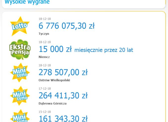 Wysoka wygrana w Ostrowie Wielkopolskim