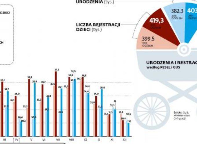 Na co umierali ostrowianie – GUS podaje dane: nowotwory i choroby płuc