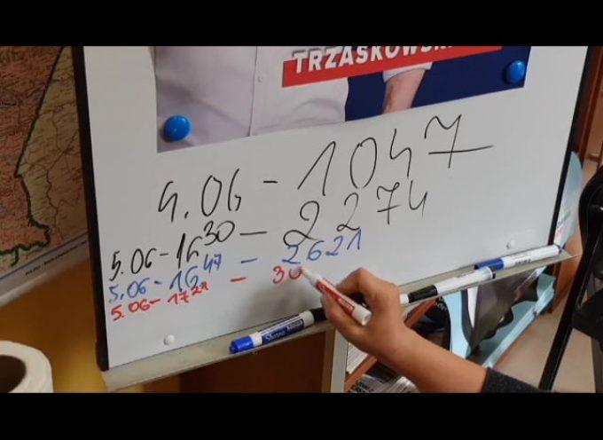 Ponad 5000 podpisów dla Rafała Trzaskowskiego w Ostrowie