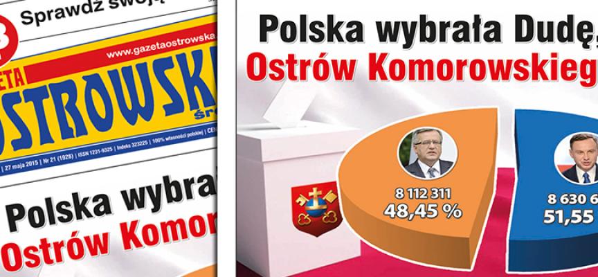 Przegląd prasy Gazety Ostrowskiej