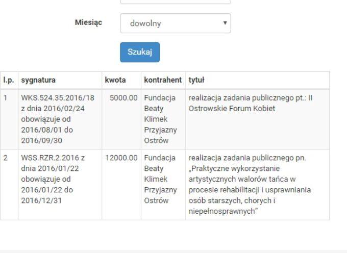 Finansowanie Fundacji B.Klimek przez prezydent B.Klimek- z finałem w sądzie