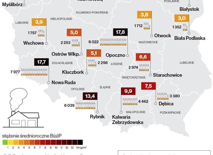 Ostrowian zabija benzo[a]piren – NIK podaje dane